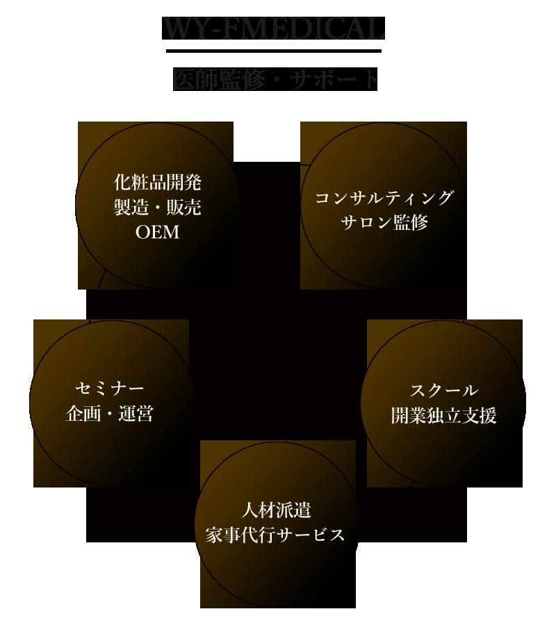 イメージ01